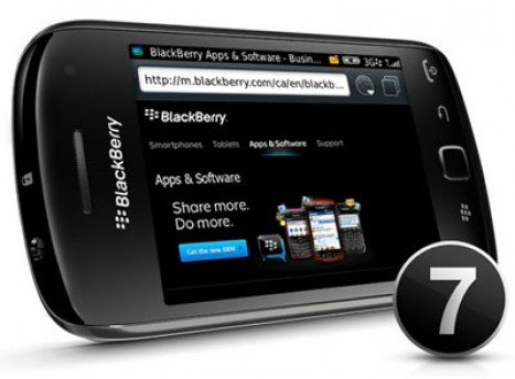 BlackBerry Curve 9380 Screen