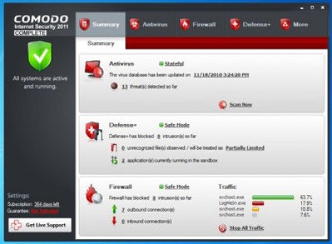 Comodo AntiVirus For Laptop