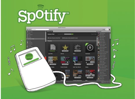 Spotify Music Applications