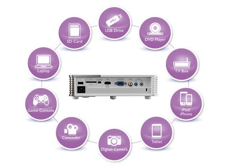 BenQ GP 10 Wi-Fi Enabled Projector