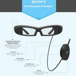 Sony's SmartEyeGlass coming in March, SDK available for developers